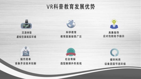VR建军教育