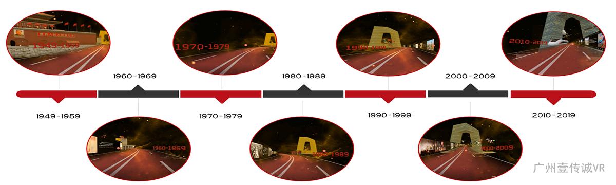 VR辉煌建国历程